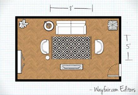 Tips Menentukan Ukuran Karpet Yang Tepat Untuk Rumah Anda layout