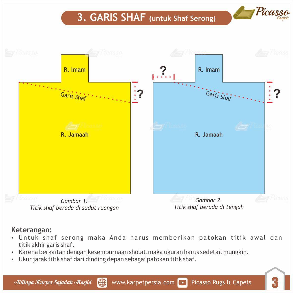Tips Menggambar Layout Musholla Rumah Agar Karpet Sajadah Terpasang Rapi (3)